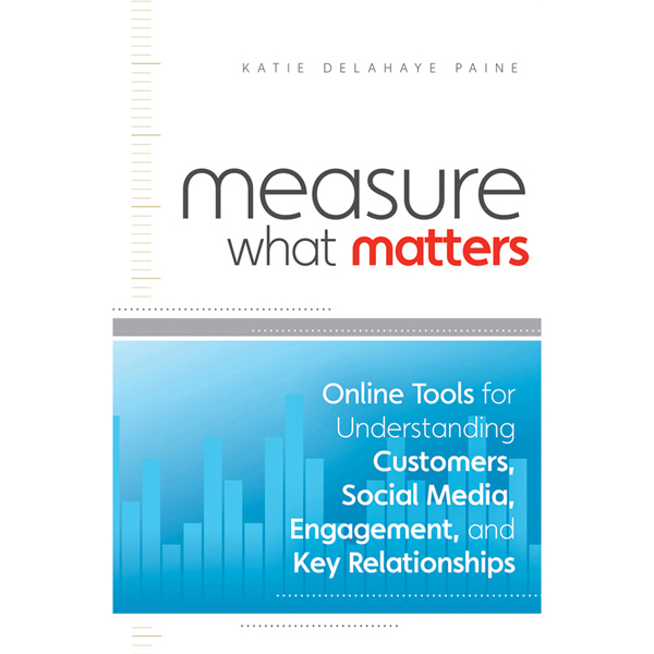 Measure What Matters: Online Tools for Understa...